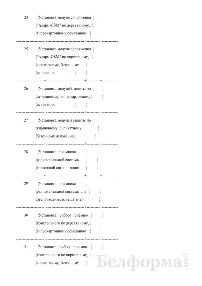 Типовой договор об оказании (выполнении) Департаментом охраны Министерства внутренних дел охранных услуг (работ) по монтажу и наладке средств и систем охраны в жилых домах (помещениях) физических лиц. Страница 15