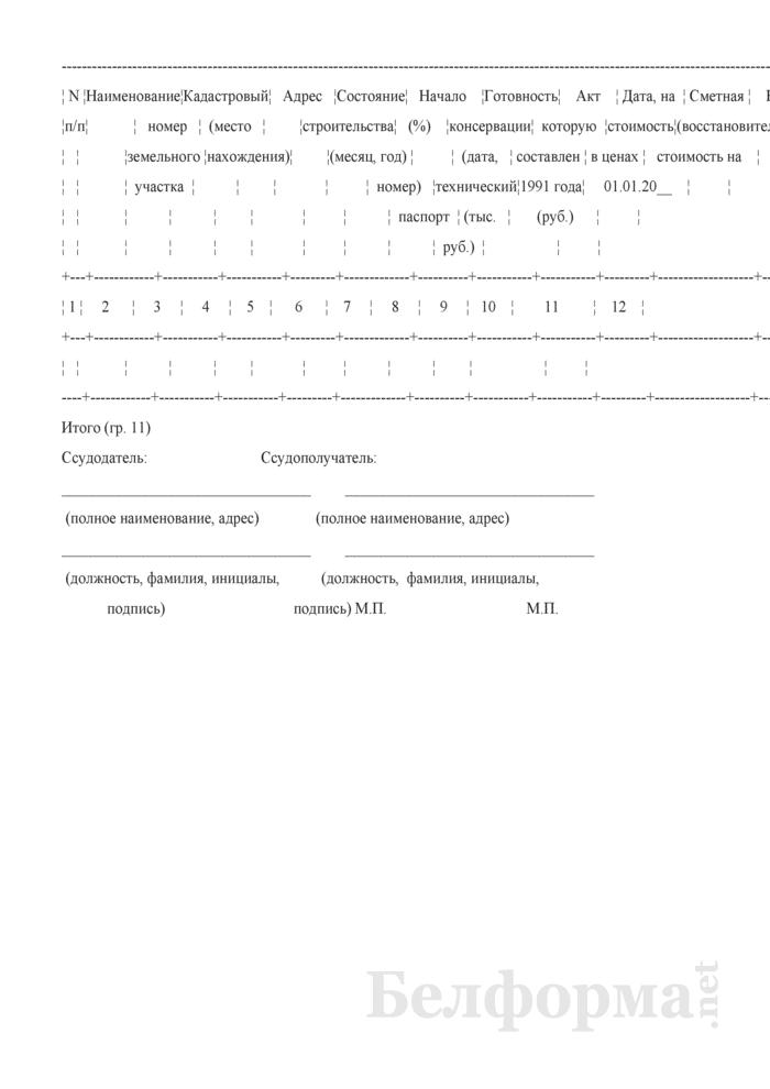 Договор безвозмездного пользования имуществом, находящимся в собственности Минской области (Форма). Страница 8