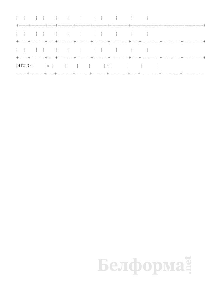 Договор финансового лизинга (с правом последующего выкупа предмета лизинга). Страница 9