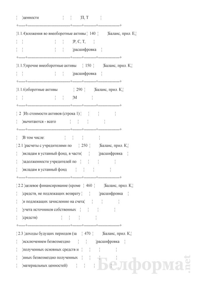 Акт о внутренней оценке определения оценочной стоимости предприятия. Страница 2