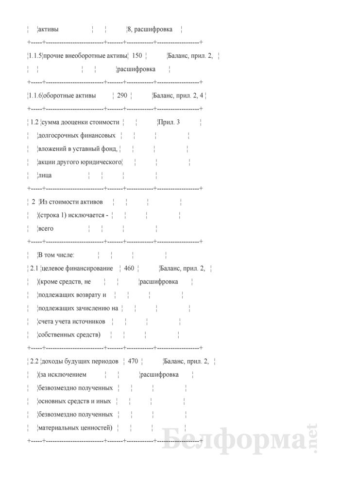 Акт определения размера уставного фонда акционерного общества, создаваемого в процессе приватизации объектов, находящихся в коммунальной собственности Могилевского района. Страница 2