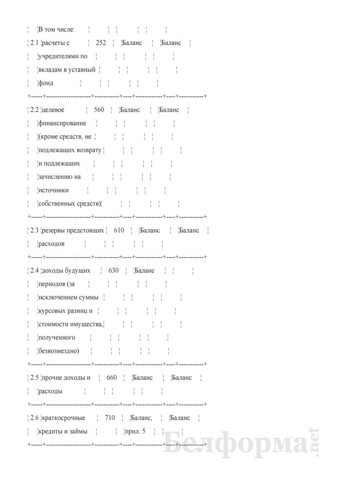 Акт определения величины уставного фонда акционерного общества, создаваемого в процессе приватизации собственности Гродненского района. Страница 3