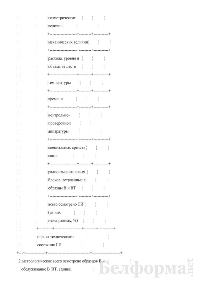 Акт проверки качества выполненных работ в ходе дня метрологического обеспечения в подразделении. Страница 3