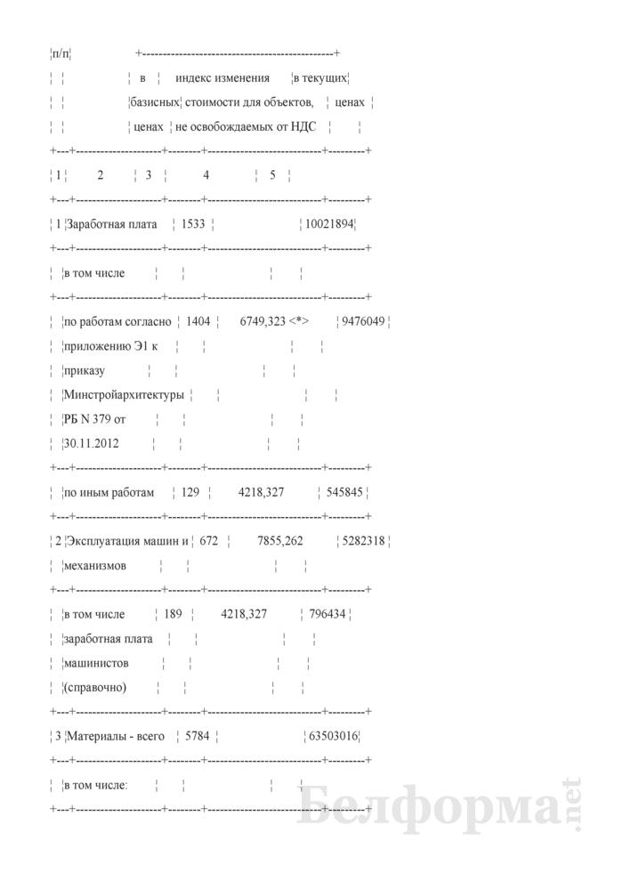 Акт сдачи-приемки выполненных строительных и иных специальных монтажных работ (Форма С-2, форма по ОКУД 0501030) (Образец заполнения). Страница 6