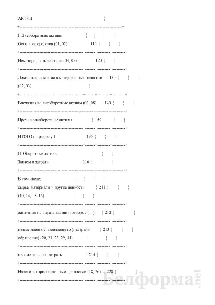 Передаточный акт имущества предприятия в уставный фонд акционерного общества, создаваемого в процессе приватизации собственности Гродненского района. Страница 3