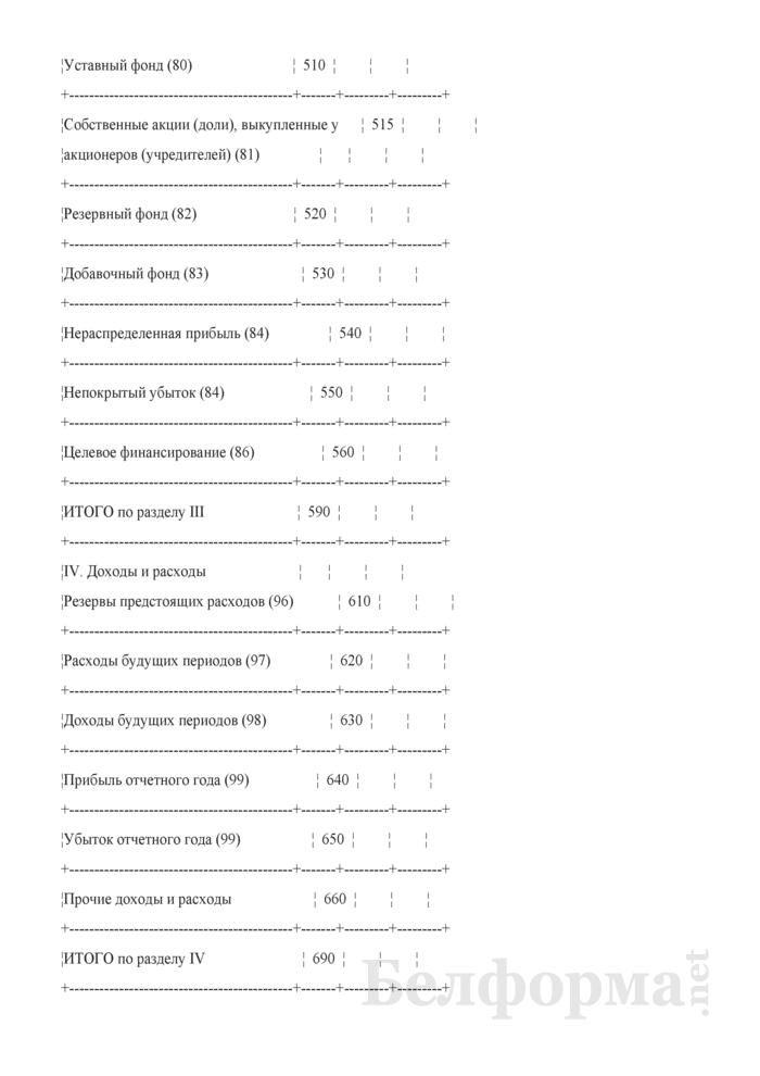 Передаточный акт имущества предприятия в уставный фонд акционерного общества, создаваемого в процессе приватизации собственности Гродненского района. Страница 5