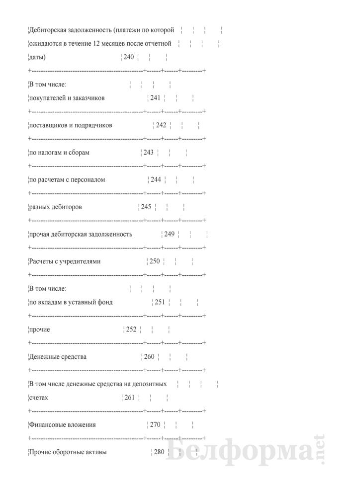 Передаточный акт при преобразовании в открытое акционерное общество (к Примерной форме проекта преобразования республиканского унитарного предприятия в открытое акционерное общество). Страница 6