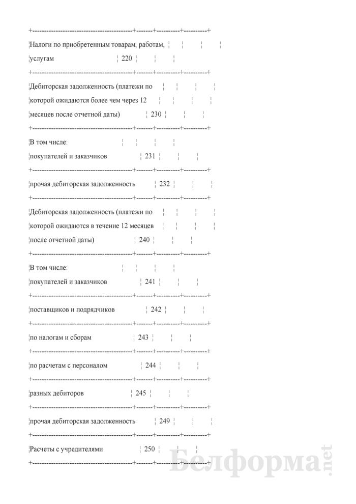 Передаточный акт в уставный фонд акционерного общества (создаваемого в процессе приватизации объектов, находящихся в коммунальной собственности Могилевского района). Страница 5