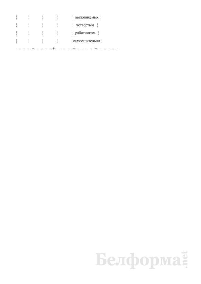 Анкета для исследования разделения и кооперации труда служащих. Страница 2
