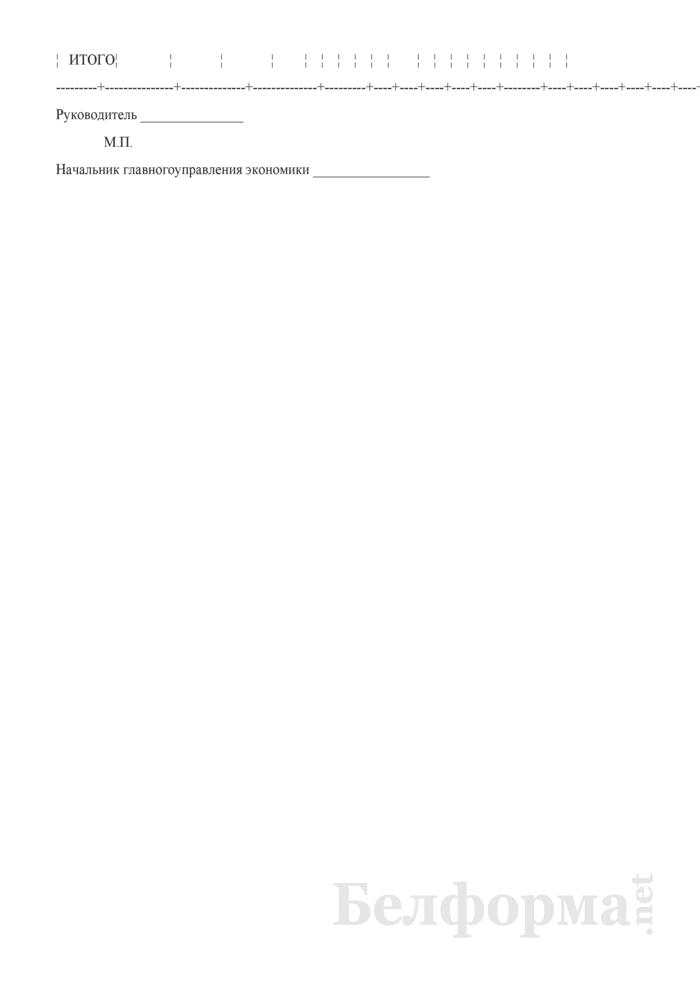 Сводная справка по Министерству сельского хозяйства и продовольствия Республики Беларусь о суммах задолженности по уплате цены сельскохозяйственной техники, переданной в долгосрочную аренду (финансовую аренду (лизинг) в республиканский фонд поддержки производителей сельскохозяйственной продукции, продовольствия и аграрной науки и о суммах превышения уплаты цены. Страница 2