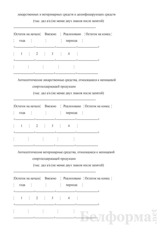 Баланс производства непищевой спиртосодержащей продукции и непищевого этилового спирта и их оборота на внутреннем рынке. Страница 5
