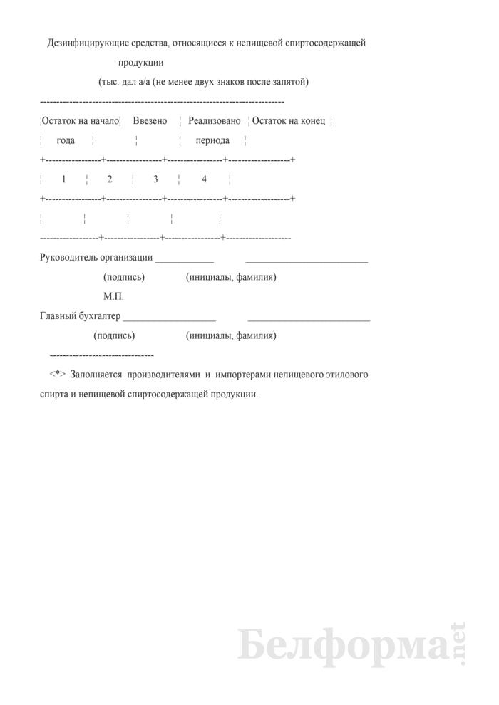 Баланс производства непищевой спиртосодержащей продукции и непищевого этилового спирта и их оборота на внутреннем рынке. Страница 6