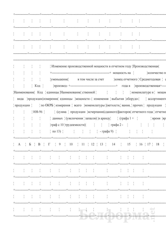 Баланс производственных мощностей (Форма 1-п (баланс мощностей) (годовая), код формы по ОКУД 0605013). Страница 4