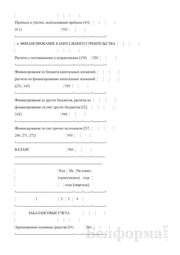 Бухгалтерский баланс (Форма 1) (для бюджетных организаций). Страница 9