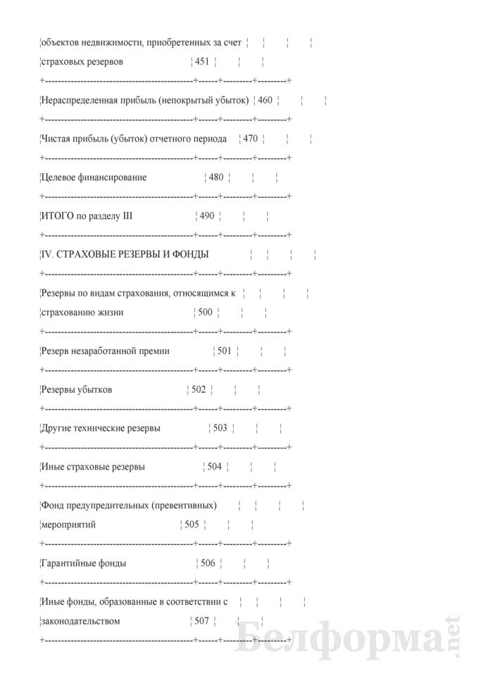 Бухгалтерский баланс (для страховых организаций). Страница 5