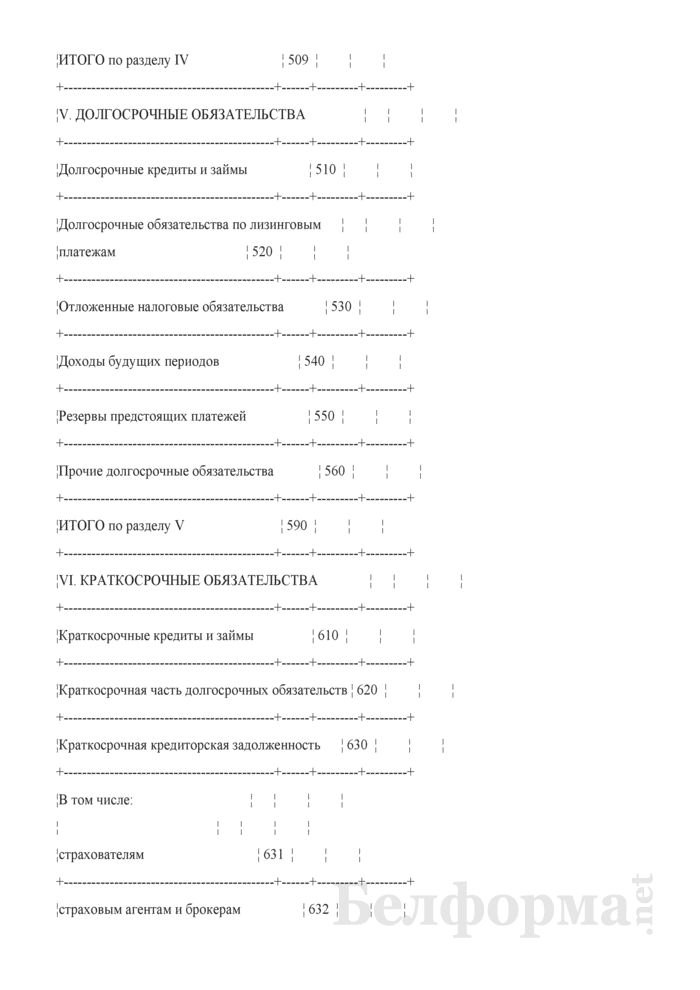 Бухгалтерский баланс (для страховых организаций). Страница 6