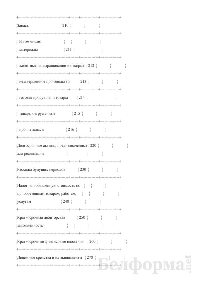 Бухгалтерский баланс (форма 1) (для организаций системы Минсельхозпрода). Страница 3