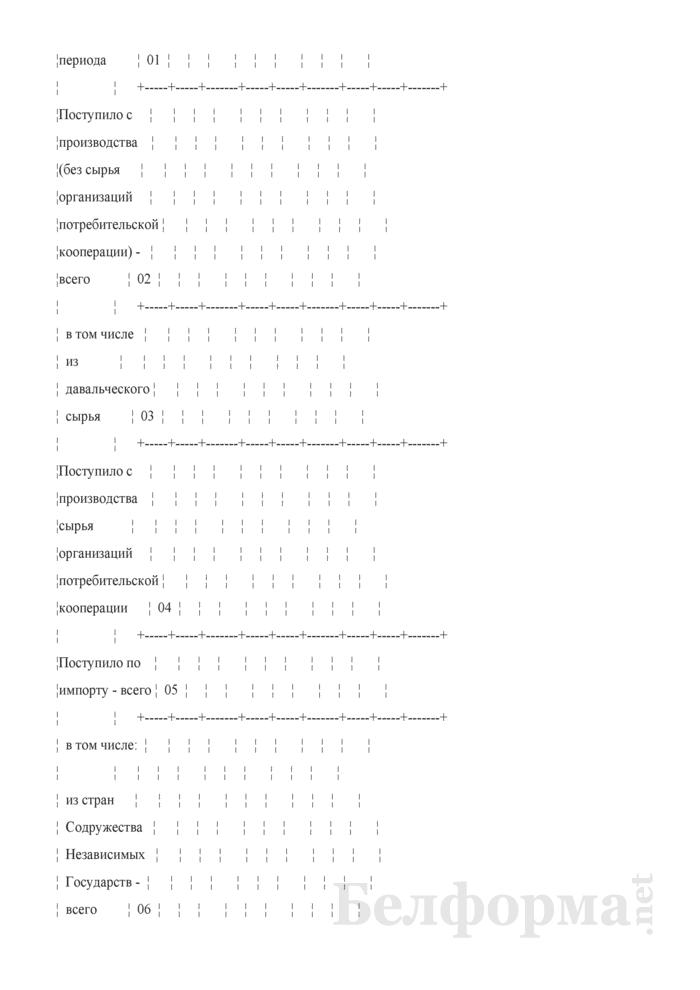 Отчетный баланс кожевенного сырья. Форма 4-кожсырье (Минсельхозпрод) (квартальная (I, II, III кварталы, год). Страница 5