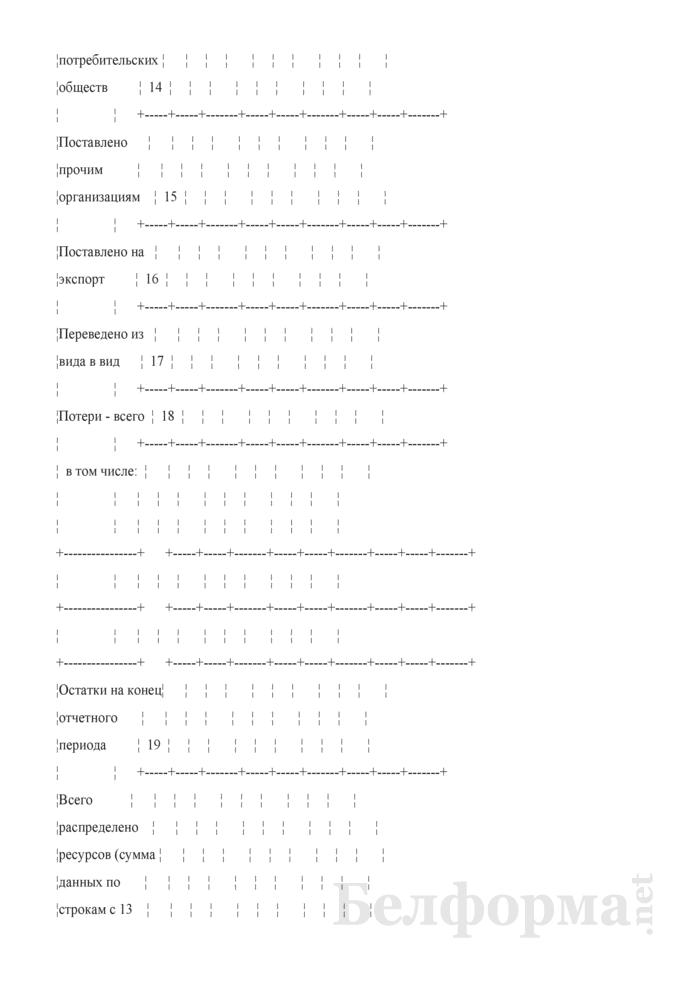 Отчетный баланс кожевенного сырья. Форма 4-кожсырье (Минсельхозпрод) (квартальная (I, II, III кварталы, год). Страница 8