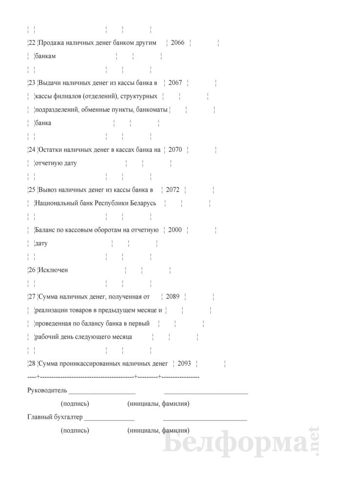 """Форма отчетности 0520 """"Отчет о кассовых оборотах банка"""". Страница 4"""