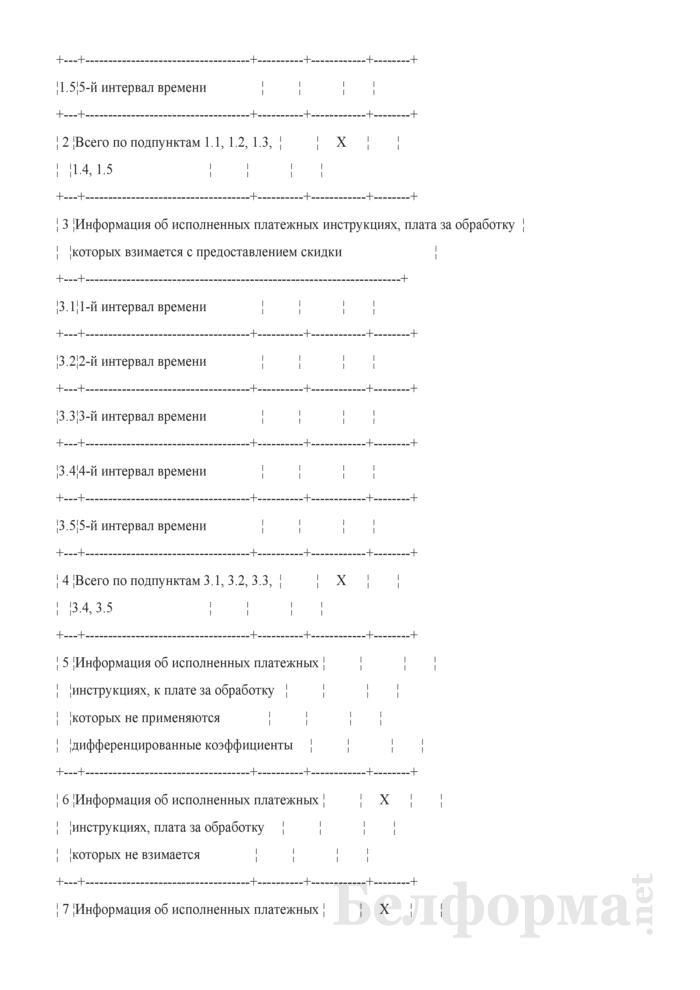 Идентификатор файла МZdnnXXX.NOБ. Ведомость предоставленных расчетных услуг. Страница 2