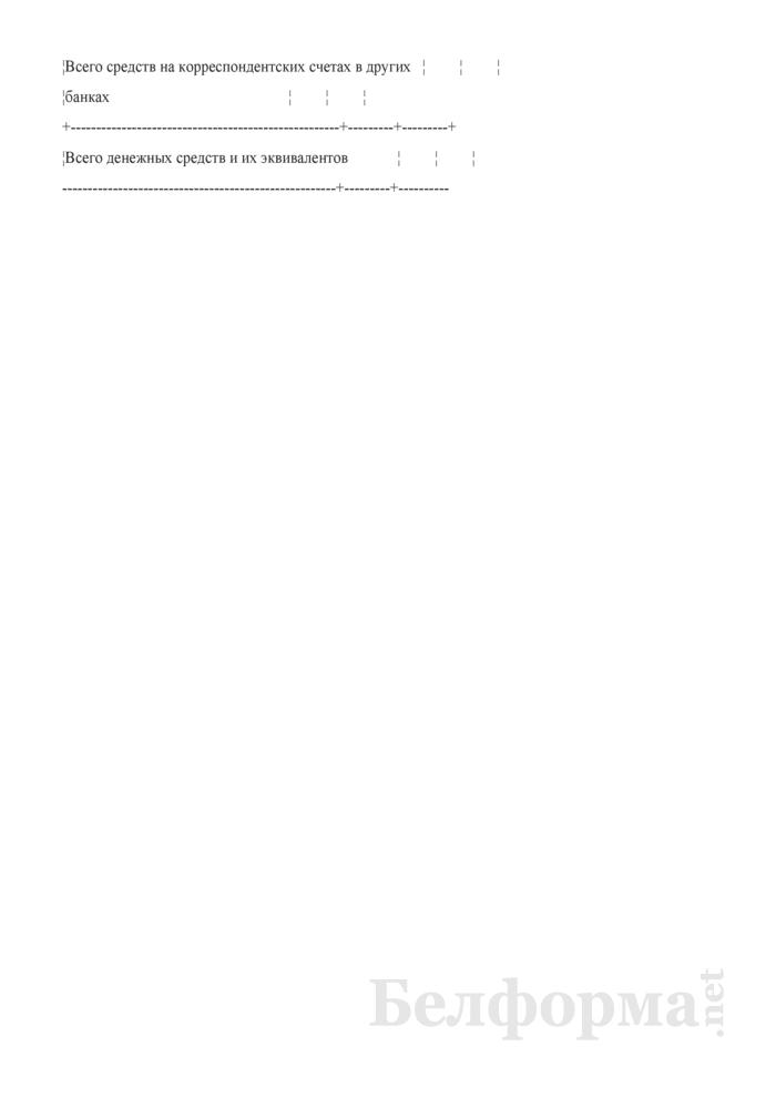 Информация о составе денежных средств и их эквивалентов (к отчету о движении денежных средств финансовой отчетности банков). Страница 3