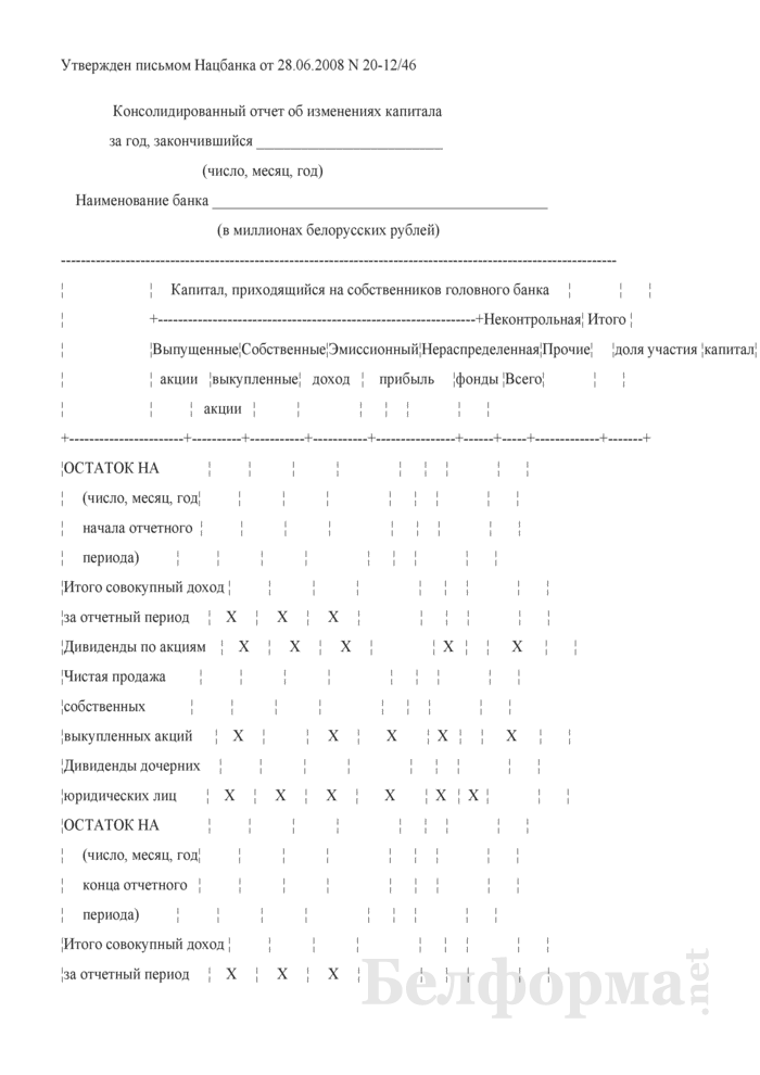 Консолидированный отчет об изменениях капитала. Страница 1