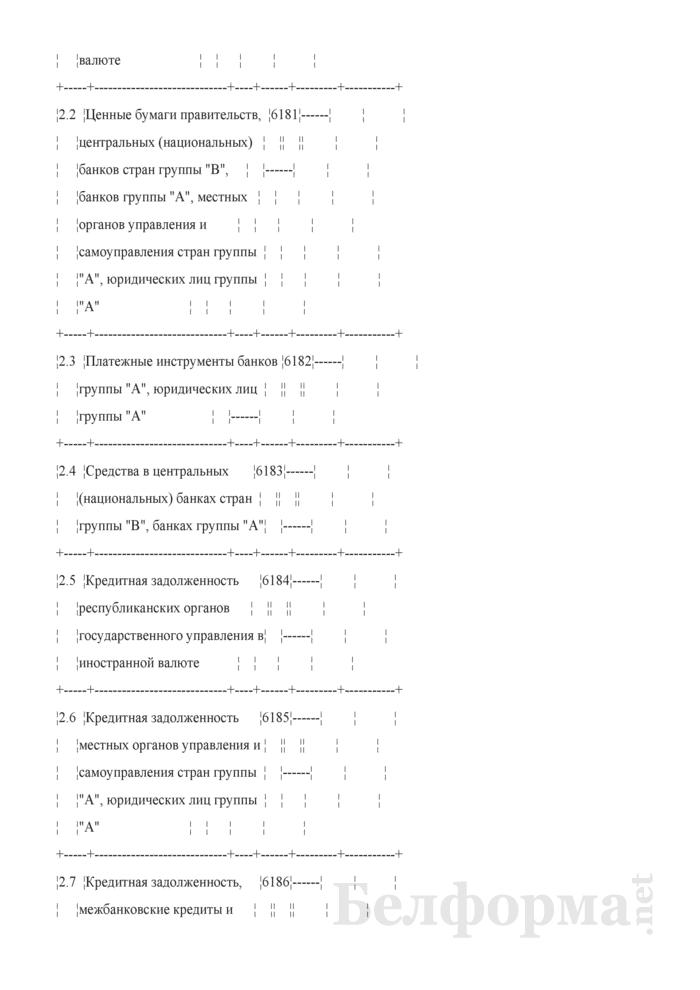 Отчет о достаточности нормативного капитала банковской группы, банковского холдинга. Форма № 28217. Страница 6