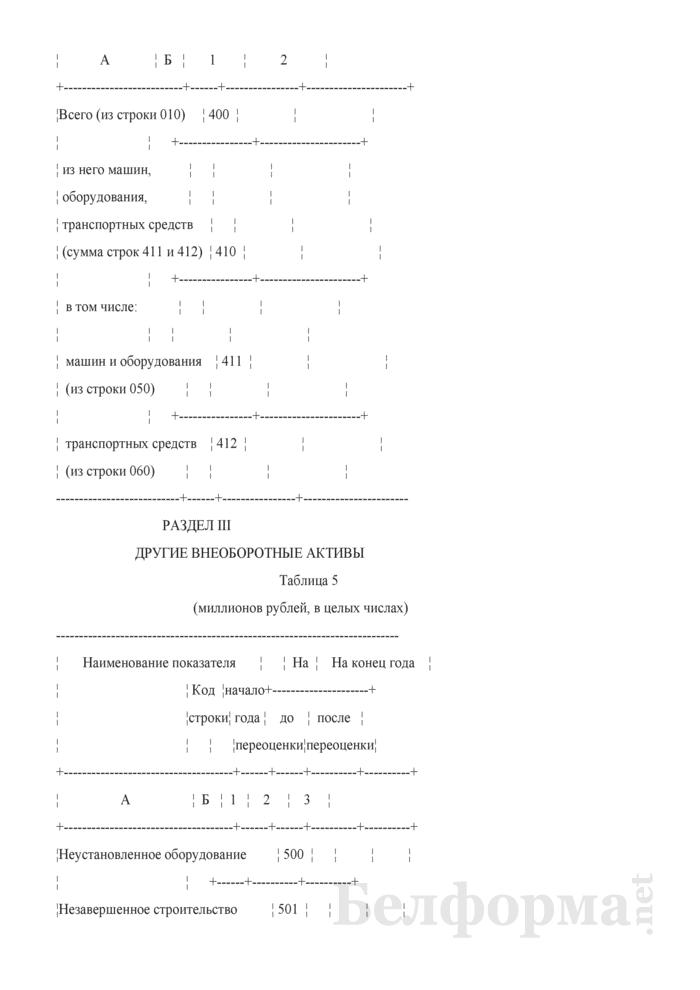 Отчет о наличии и движении основных средств и других внеоборотных активов (Форма 1-ф (ос) (годовая)). Страница 12
