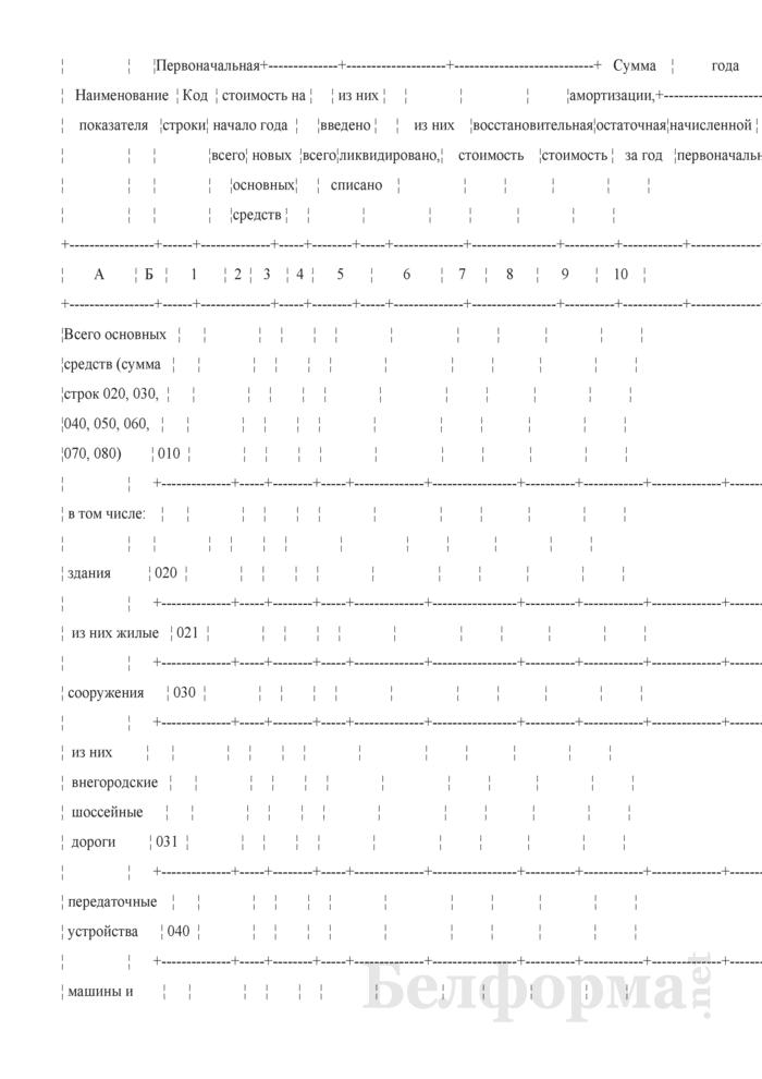 Отчет о наличии и движении основных средств и других внеоборотных активов (Форма 1-ф (ос) (годовая)). Страница 3