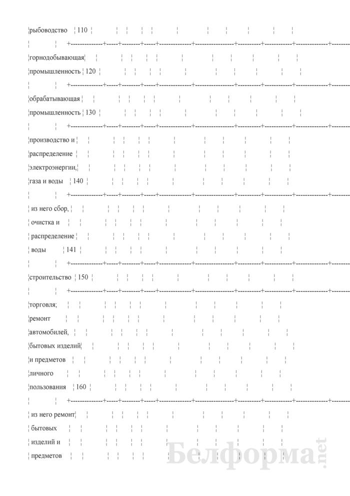 Отчет о наличии и движении основных средств и других внеоборотных активов (Форма 1-ф (ос) (годовая)). Страница 7