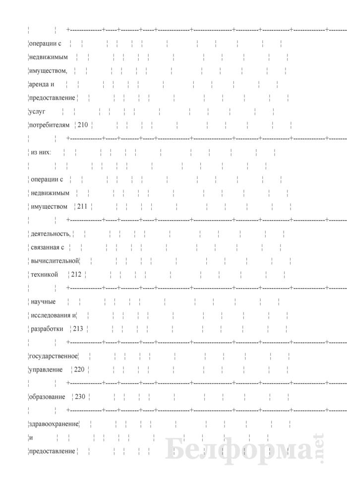 Отчет о наличии и движении основных средств и других внеоборотных активов (Форма 1-ф (ос) (годовая)). Страница 9