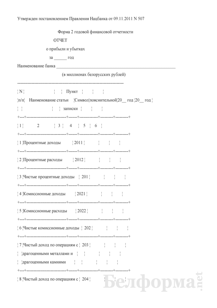 Отчет о прибыли и убытках. Форма 2 годовой финансовой отчетности банков. Страница 1
