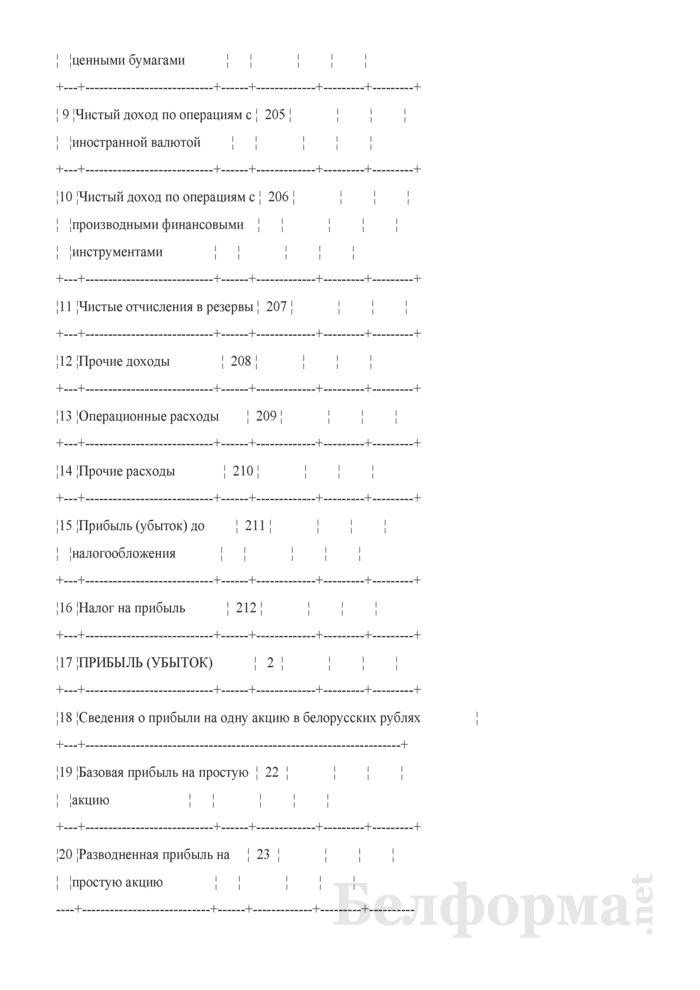 Отчет о прибыли и убытках. Форма 2 годовой финансовой отчетности банков. Страница 2