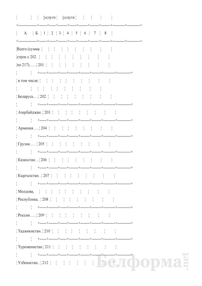 Отчет о состоянии расчетов (Форма 12-ф (расчеты) (месячная, срочная)). Страница 6