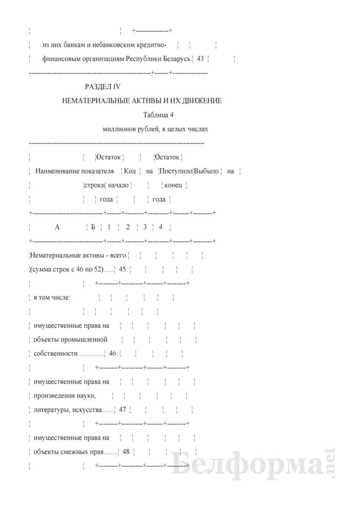 Отчет об отдельных финансовых показателях (Форма 1-ф (офп) (годовая)). Страница 7