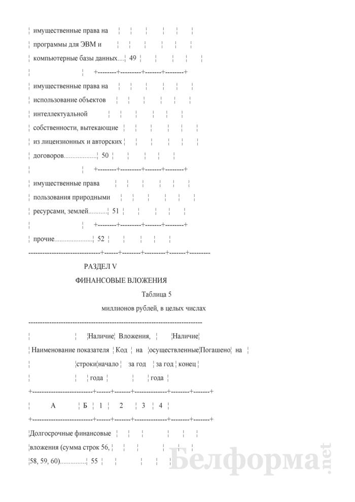 Отчет об отдельных финансовых показателях (Форма 1-ф (офп) (годовая)). Страница 8