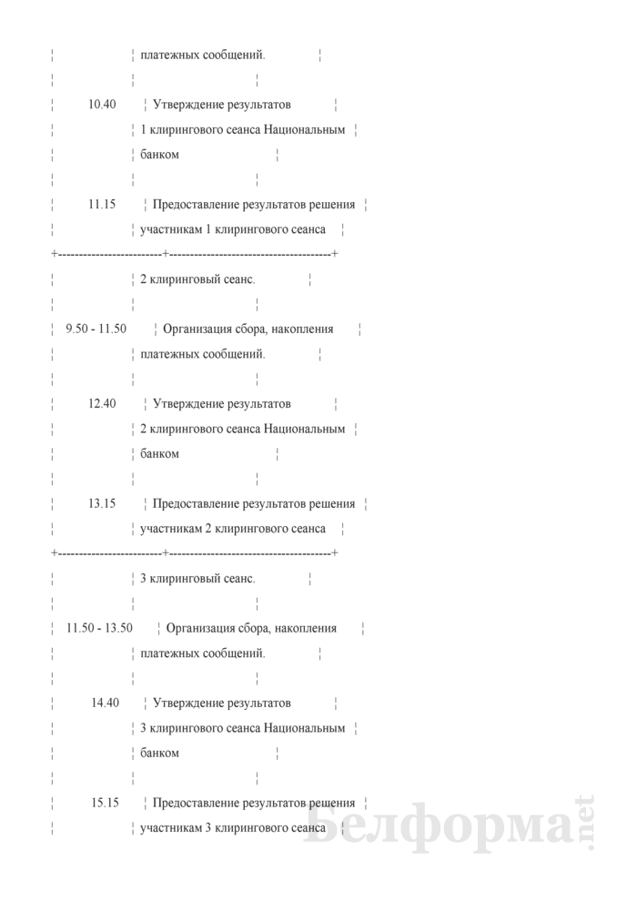 Приложение 2 к договору на оказание услуг по обеспечению проведения межбанковских расчетов. График приема и обработки платежных сообщений системой BIS. Страница 3