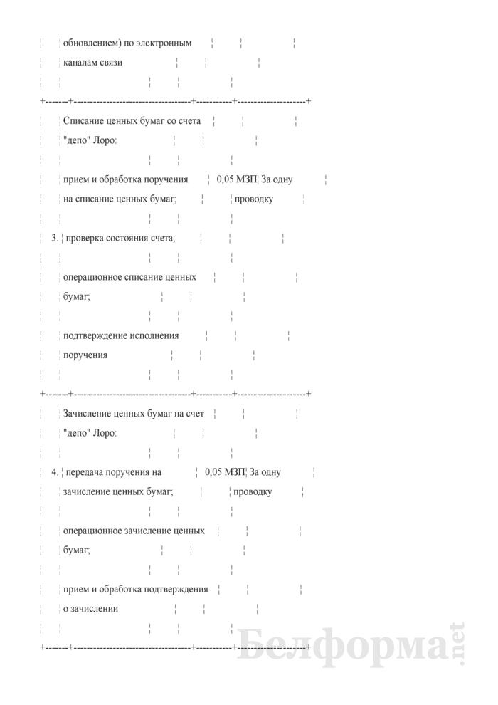 Приложение к договору об установлении корреспондентских отношений. Страница 3