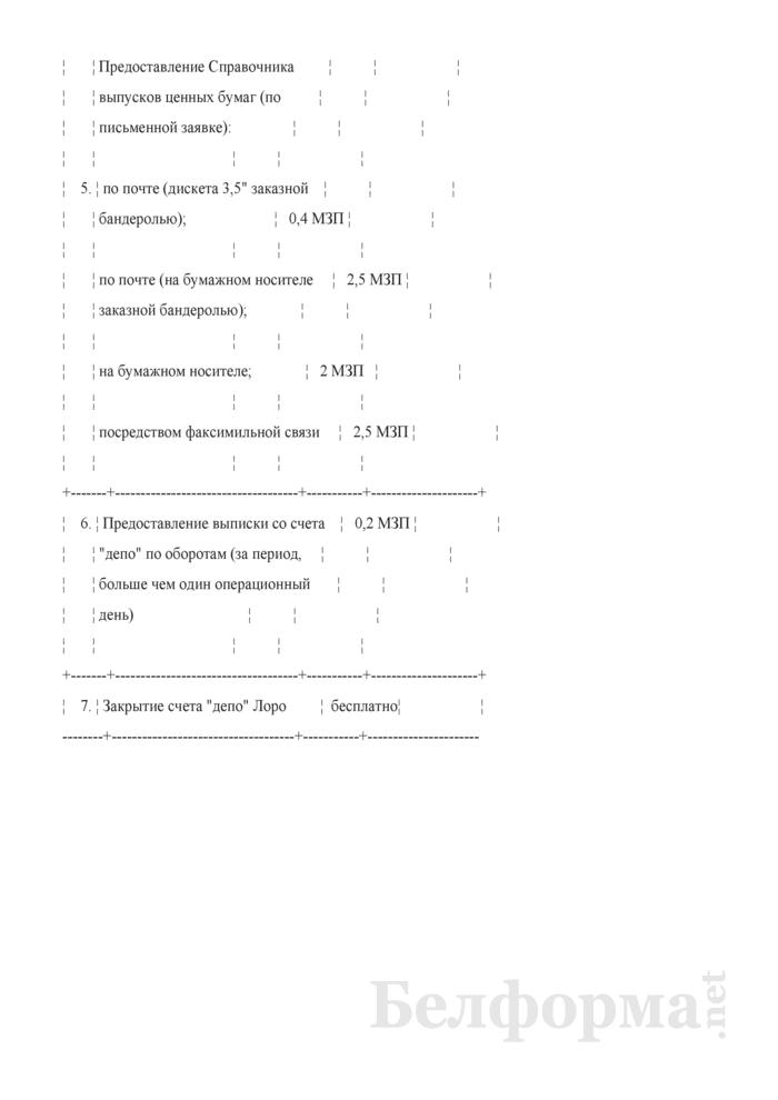 Приложение к договору об установлении корреспондентских отношений. Страница 4