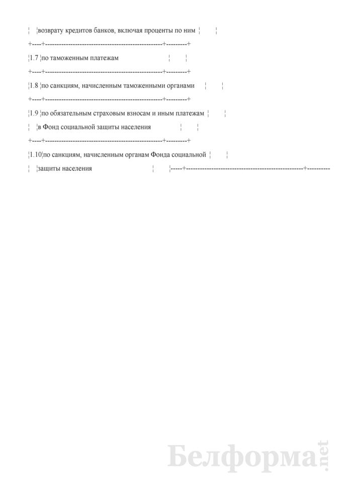 Просроченная кредиторская задолженность, подлежащая реструктуризации. Страница 2