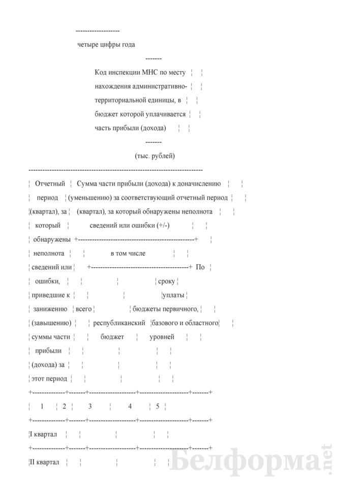 Расчет части прибыли (дохода) банка, небанковской кредитно-финансовой организации, подлежащей перечислению в бюджет (Форма). Страница 10