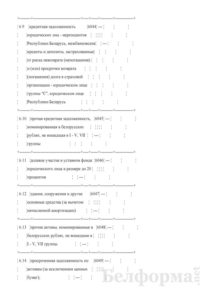 Расчет достаточности нормативного капитала. Форма № 2801 (ежемесячная). Страница 16