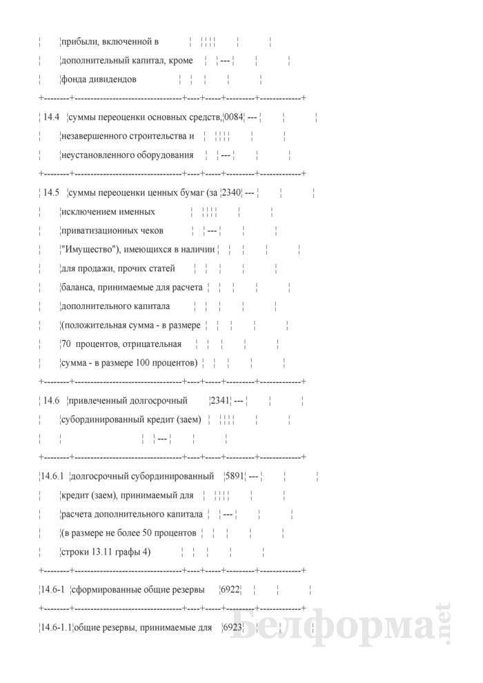 Расчет достаточности нормативного капитала. Форма № 2801 (ежемесячная). Страница 26