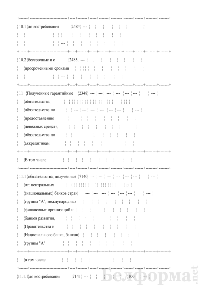 Расчет ликвидности. Форма № 2809 (ежемесячная). Страница 19