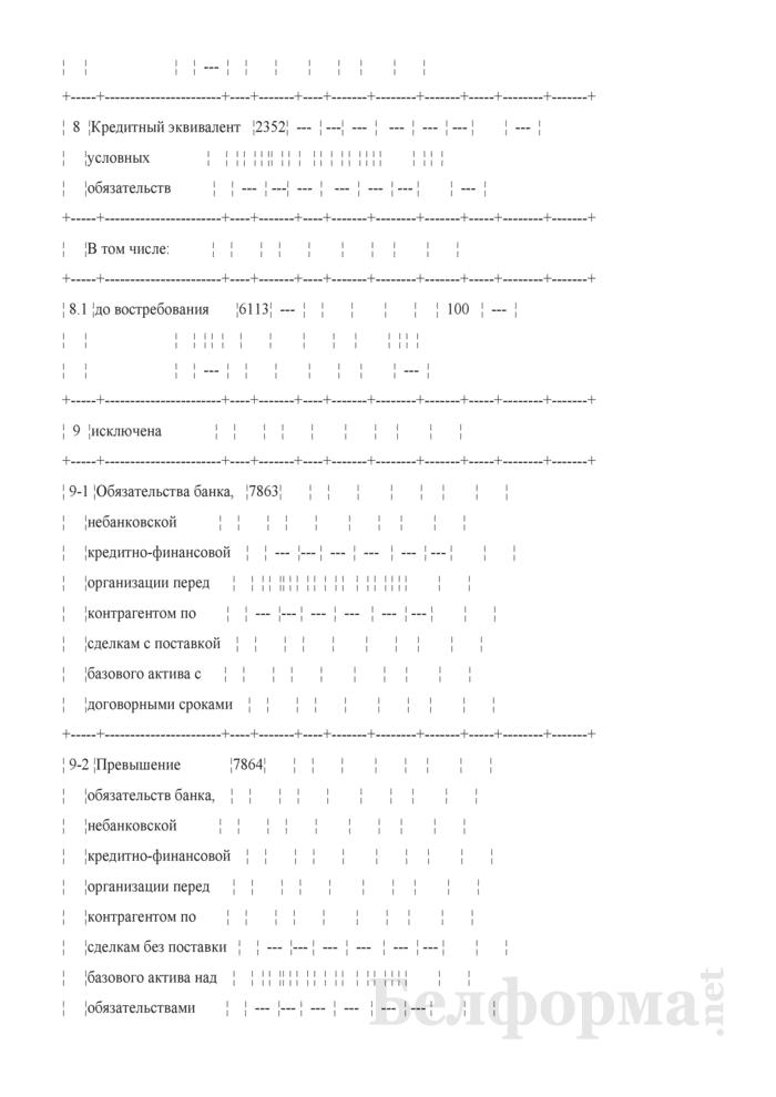 Расчет ликвидности. Форма № 2809 (ежемесячная). Страница 35