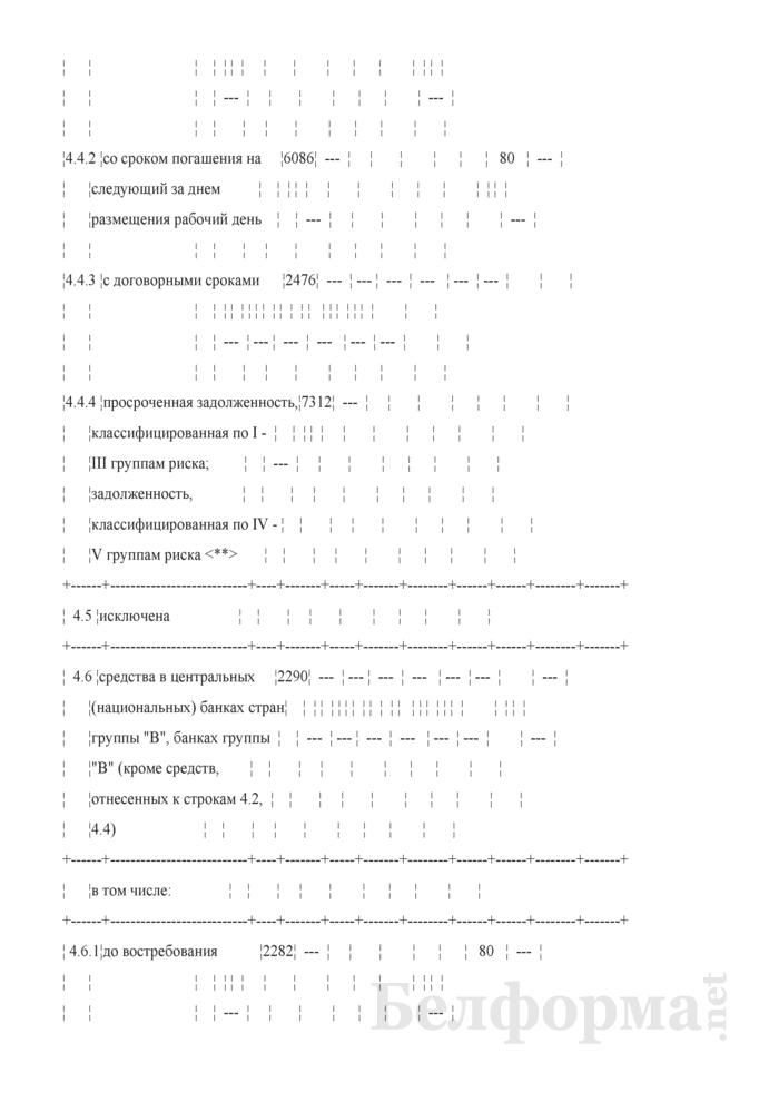 Расчет ликвидности. Форма № 2809 (ежемесячная). Страница 7