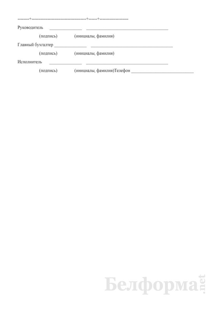 Расчет показателей капитала. Страница 10