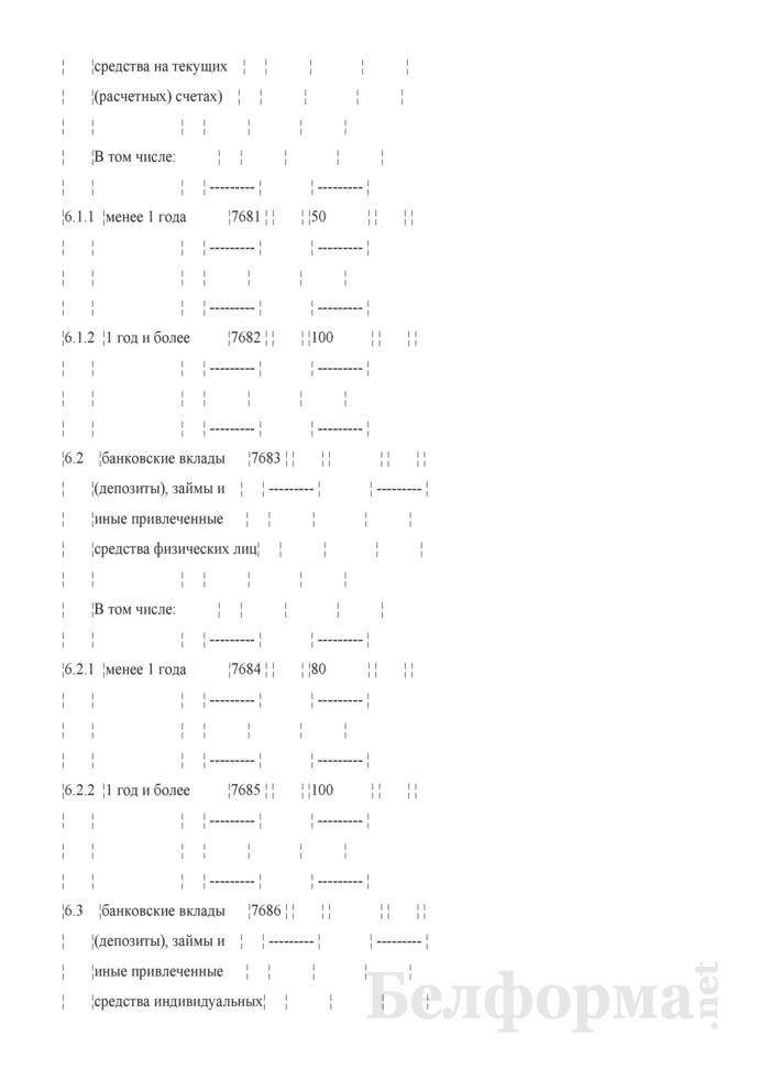 Расчет показателя чистого стабильного фондирования. Страница 6