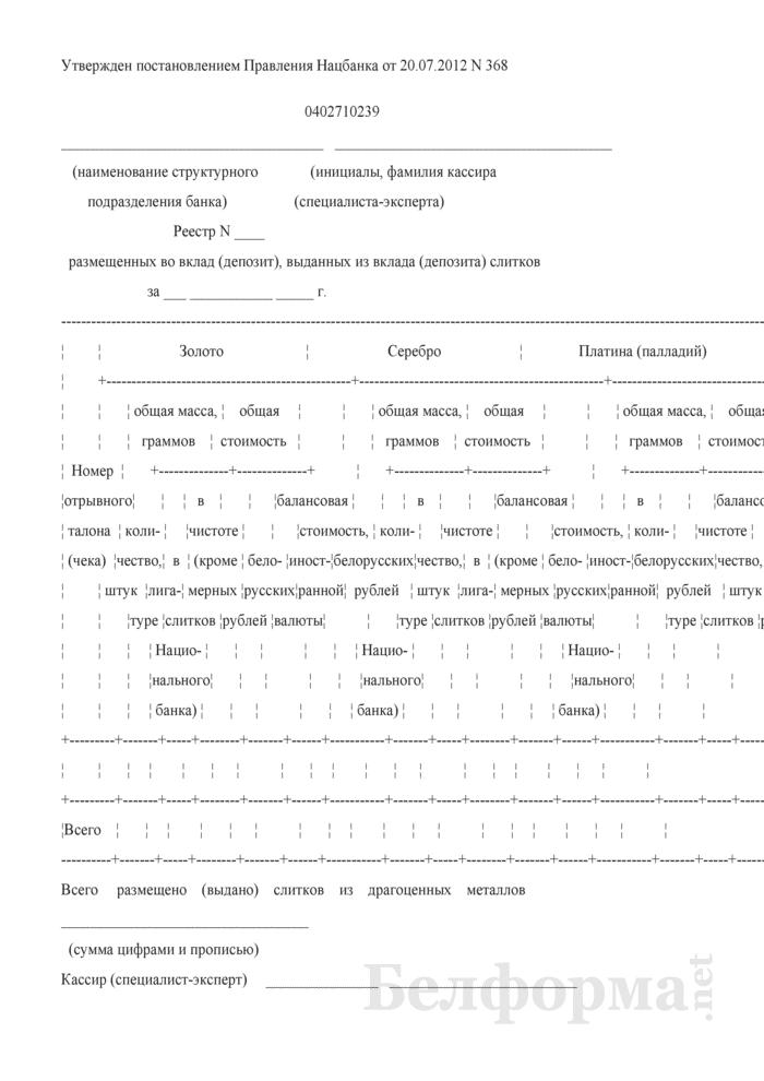Реестр размещенных во вклад (депозит), выданных из вклада (депозита) слитков (Форма 0402710239). Страница 1